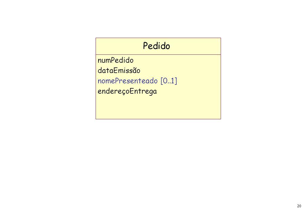 Pedido numPedido dataEmissão nomePresenteado [0..1] endereçoEntrega
